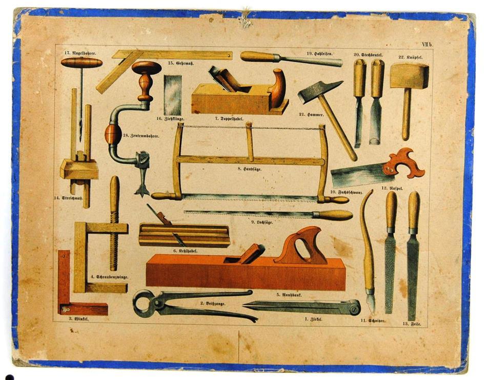Ongebruikt Boekwinkeltjes.nl - SCHOOLPLAAT 19th century GEREEDSCHAPPEN BW-77